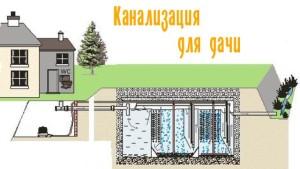 Схема канализации в деревянном доме