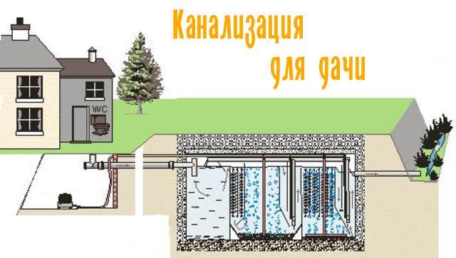 Схема канализации в деревянном