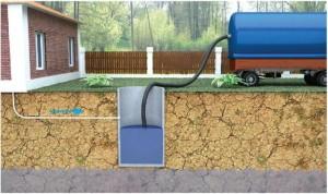 Откачка канализационного колодца