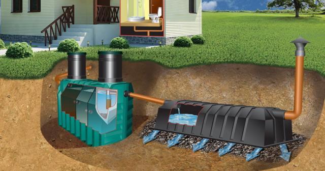 устройство канализации при высоком уровне грунтовых вод