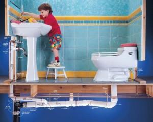 Вид канализации в доме