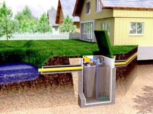 Глубина заложения наружной канализации