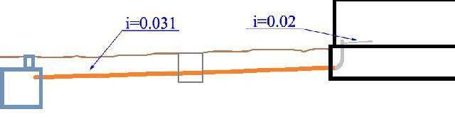 Схема расчета уклона трубы