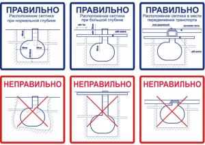 Расположение септика в зависимости от глубины установки