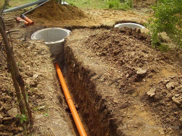 Выгребная яма от скважины