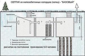 Конструкция из железобетонных колец
