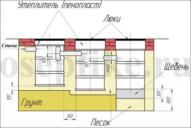Конструкция из бочек