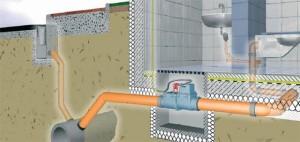Клапан в системе канализации