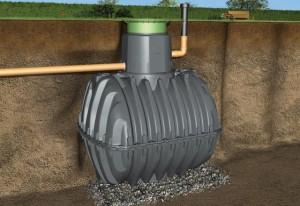 Внешняя канализационная система