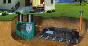 Септики для канализации загородного дома.