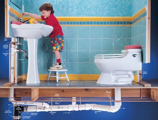 Схема готовой канализации в