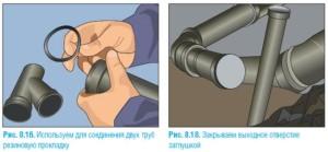 Резиновая прокладка для соединения труб