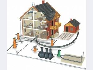 Схема внутренней и внешней канализаций дома