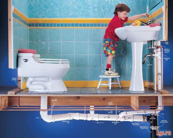 Канализации для ванных комнат своими руками