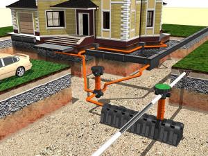 План-схема прокладки трубопровода