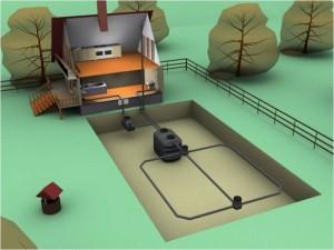 Планирование будущей системы канализации.