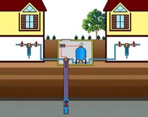 Эконом вариант канализации