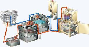 Схема оборудования для очистки води
