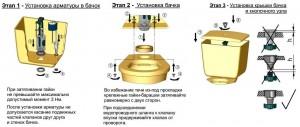 Схема установки сливной системы унитаза