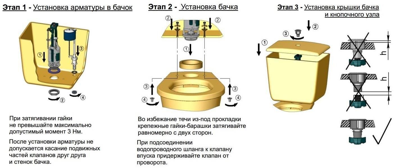 схема выпуска в пол унитаза