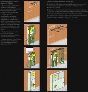 Процесс инсталляции подвесного унитаза достаточно прост