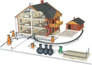 Схема устройства двухэтажного дома