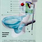Арматура для сливной системы бачка унитаза