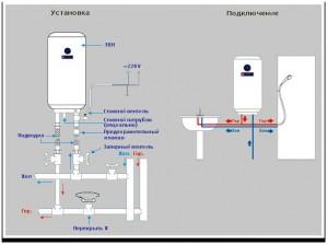 Как своими руками установить проточный электрический водонагреватель?