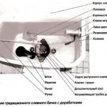 Современный сливной механизм для унитаза
