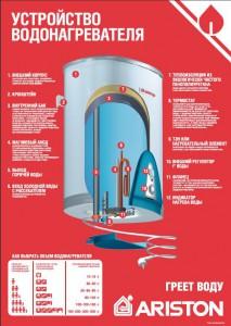 Устройство водонагревателя аристон