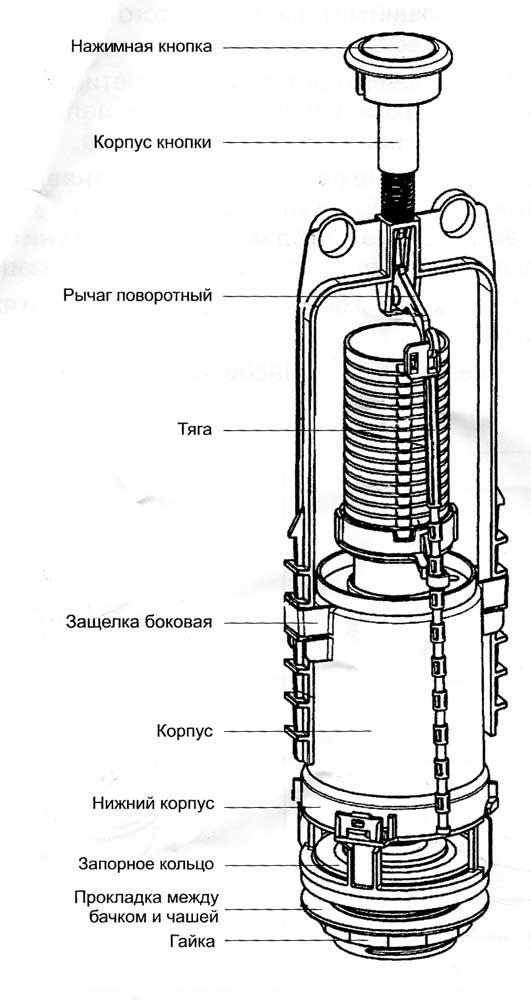 Схема деталей арматуры